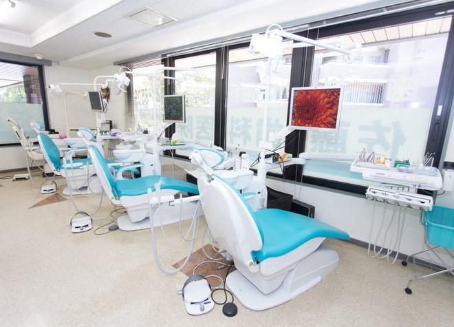 【徒歩10分以内】仲町台駅の歯医者7院のおすすめポイント