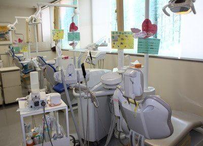 滝尾駅 出口車 5分 しんろう歯科医院のその他写真2
