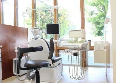 中原歯科医院の画像
