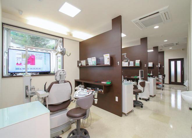 鯰田駅 出口車 4分 ほわいと歯科こども歯科の治療台写真3