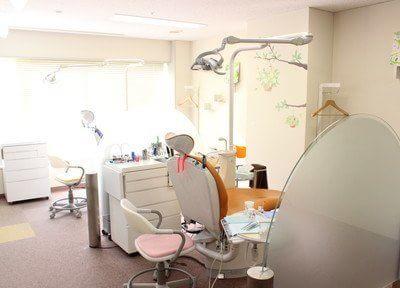 湘南矯正歯科クリニックの画像