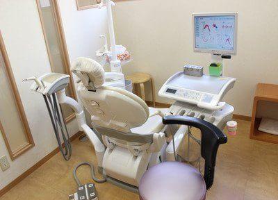 経堂駅 南口徒歩 3分 経堂アルプス歯科のその他写真2