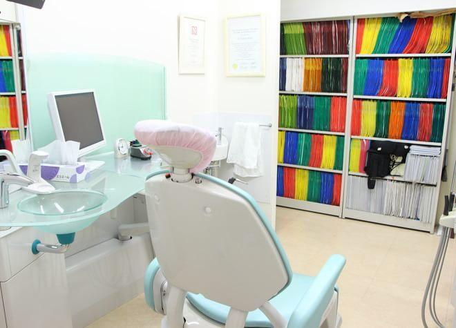 深井駅 出口徒歩 3分 ほった歯科の治療台写真3