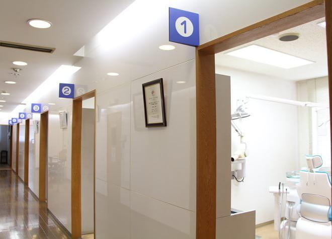 北浦和駅 東口徒歩1分 森山歯科クリニックの院内写真6