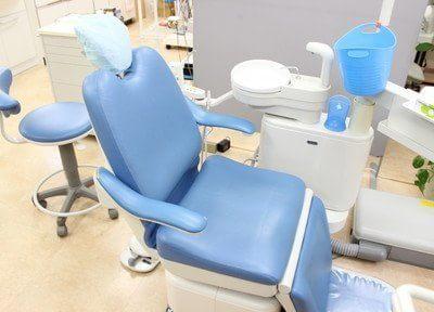 医療法人社団祥和会さくしんだい歯科医院