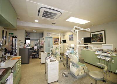 車折神社駅 出口徒歩6分 名古歯科医院写真5