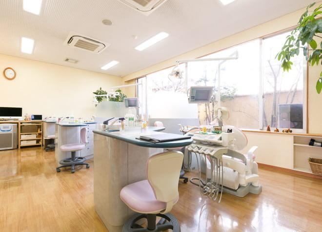 東萩駅 出口徒歩13分 いまだ歯科医院写真6