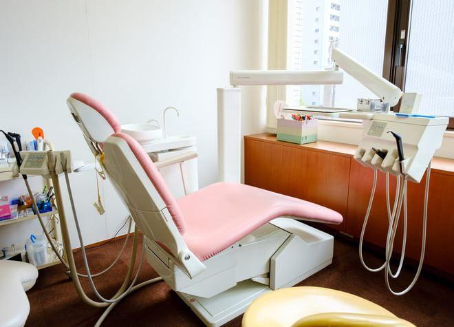歯科矯正に注力