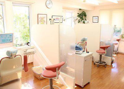 日進駅(愛知県) 出口車 10分 中井歯科医院のその他写真2