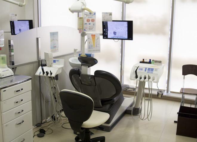 歯科ハーフムーンの画像