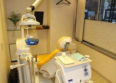 銀座五丁目歯科の画像