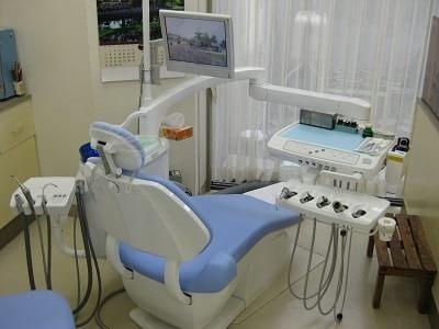 旭川駅 出口徒歩13分 のぐち歯科医院のその他写真5