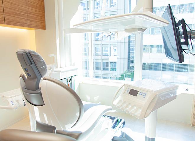 藤田歯科医院の画像