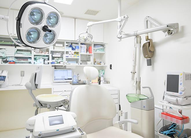 康生歯科医院の画像