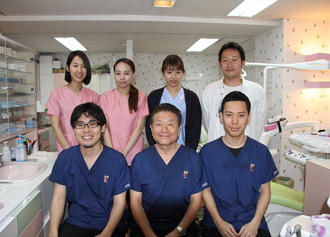 浜松駅 北口徒歩 1分 きた矯正歯科クリニック写真1