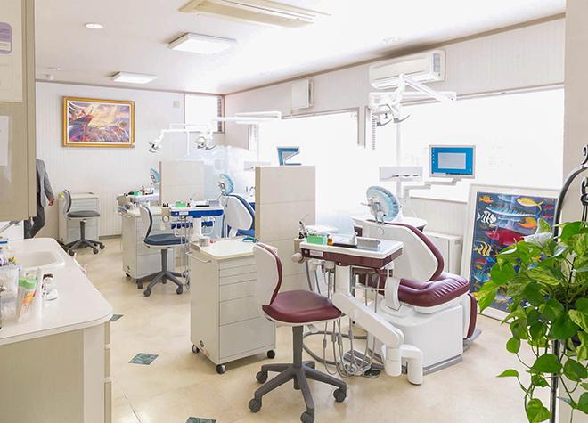 根津歯科医院について
