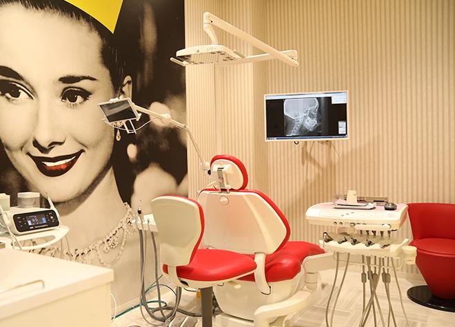 医療法人社団歯の国 かしわ歯の国デンタルクリニックの画像
