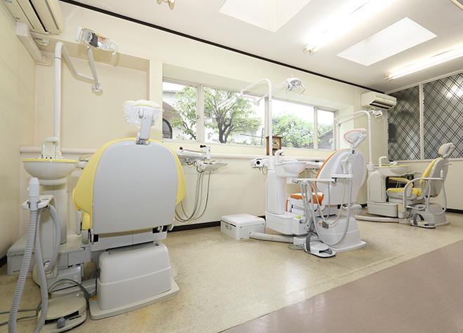 西村歯科の画像