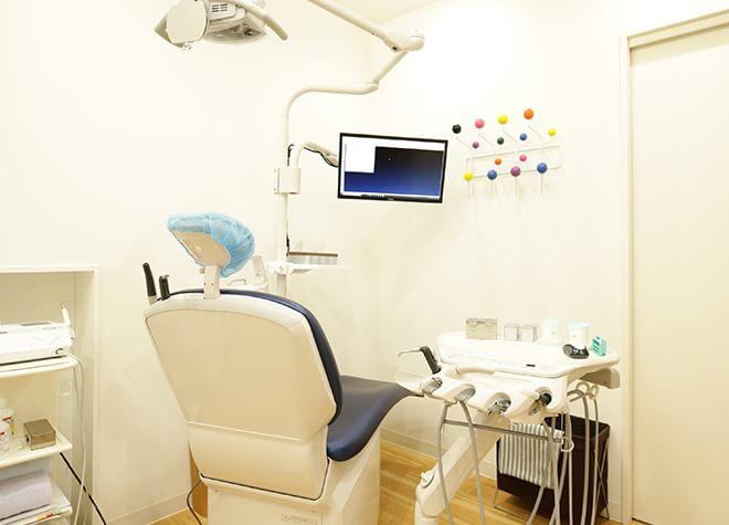 菜園矯正歯科クリニックの画像