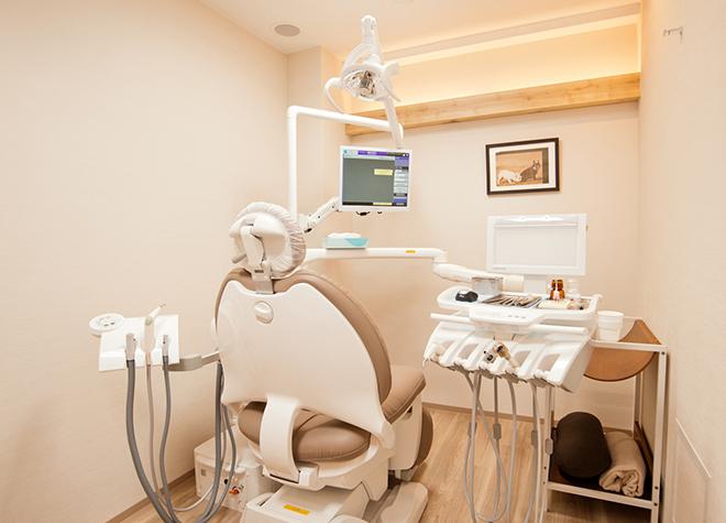 小竹歯科クリニックの画像