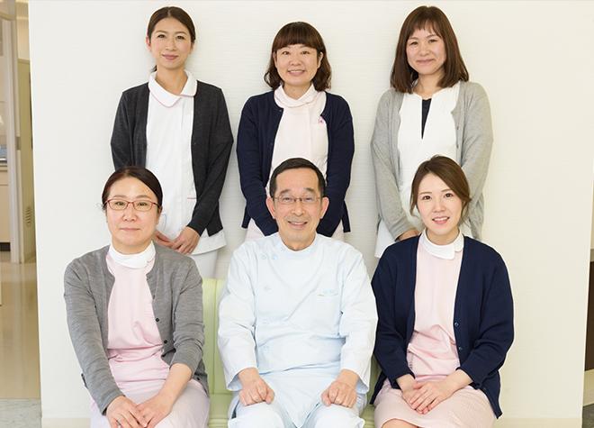 広島駅 南出口徒歩 8分 やまだ矯正歯科クリニック写真1