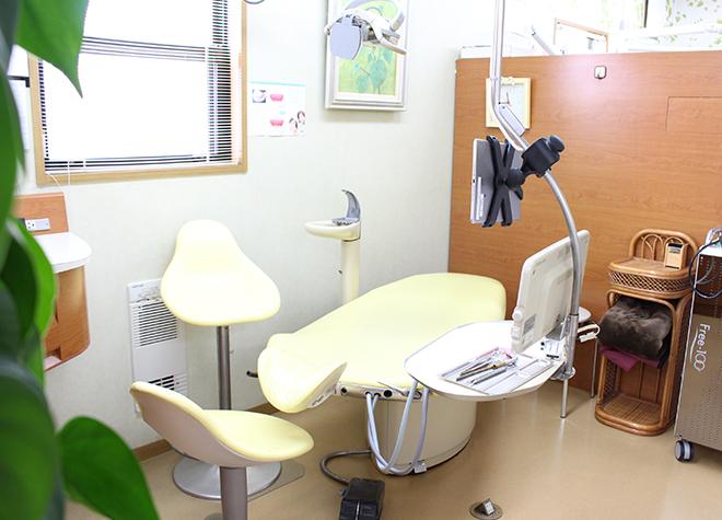 山王歯科の画像