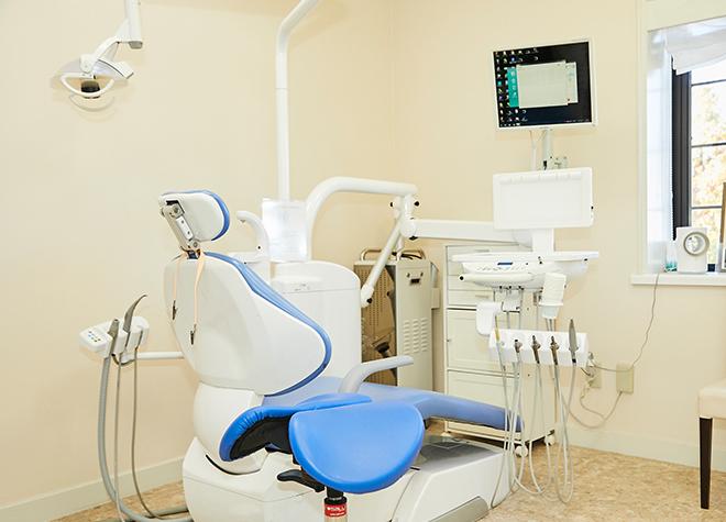 しんぽ歯科医院の画像