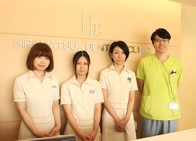 北長瀬駅 出口徒歩 20分 平松歯科医院写真7