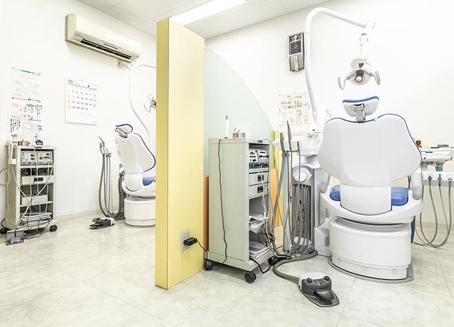 とよだ歯科医院(文京区千駄木)の画像