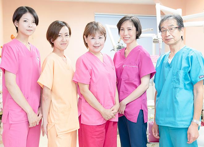 大宮駅(埼玉県) 東口徒歩5分 たけやま歯科医院写真1