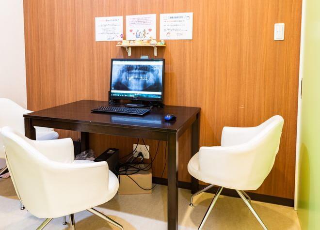 草加駅 西口徒歩 4分 草加クレイン歯科の院内写真5