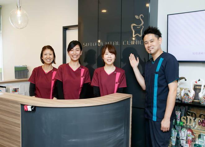 吹田駅(JR) 北口徒歩 7分 すとう歯科写真1