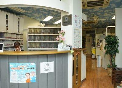 姫路駅 北口バス10分 近藤歯科医院写真1