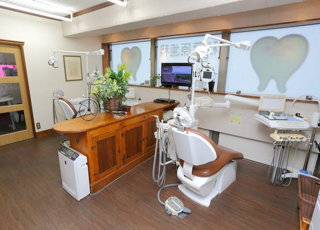 秋葉原駅 昭和通り口徒歩 1分 秋葉原歯科の治療台写真5