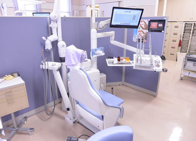 にがたけホワイト歯科の画像