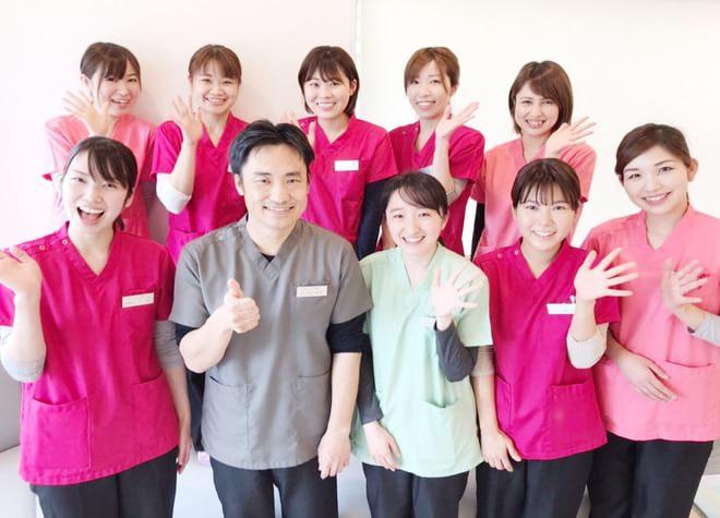 亀田駅出口 車17分 よしだファミリー歯科写真1