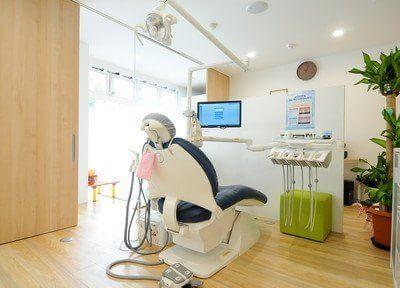 吹田駅(阪急) 出口徒歩 14分 奥村歯科クリニックのその他写真7