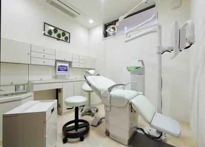 新沢歯科の画像