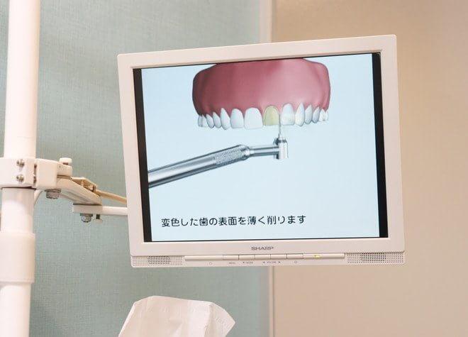 三ノ宮駅 出口徒歩 7分 佐本歯科医院の治療台写真5