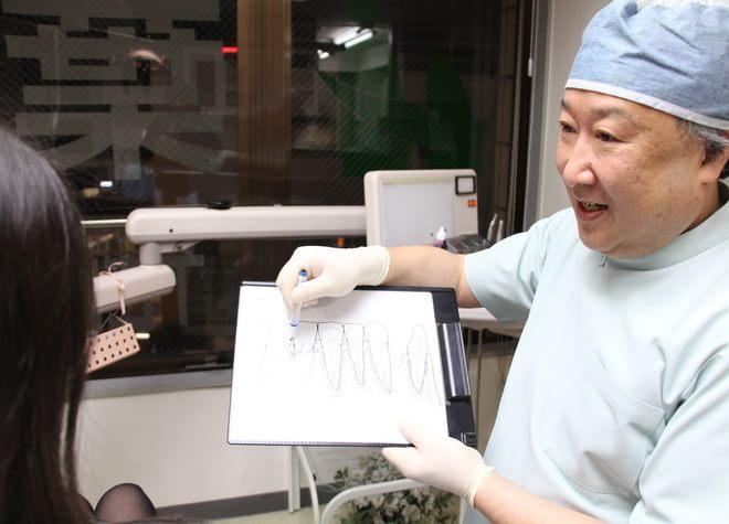 葉山歯科クリニックの画像