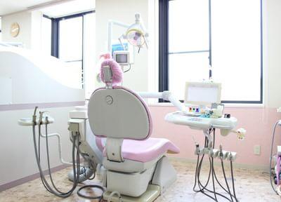 どうけ歯科の画像