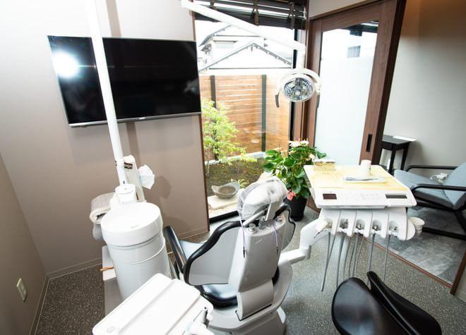【2021年】宇部市おすすめ歯医者10院!写真多数