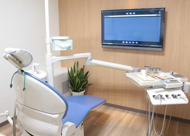 降矢歯科クリニック歯科・矯正の画像