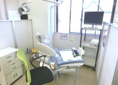 井上歯科の画像
