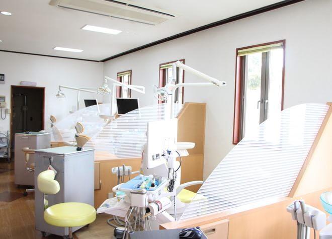 宇治歯科医院の画像