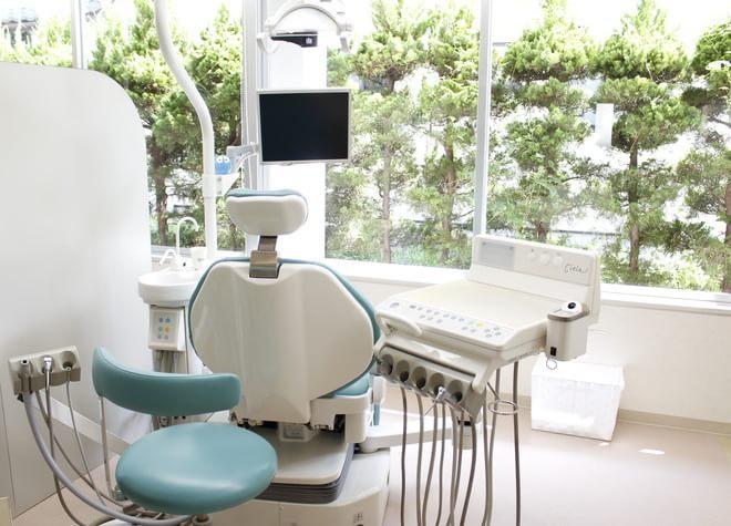 おひさま歯科クリニックの画像