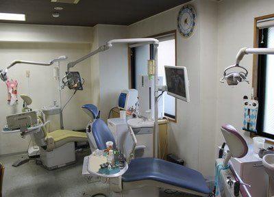 のぞみ歯科医院の画像