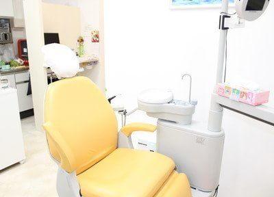 高円寺北口歯科 小児矯正歯科クリニックの画像