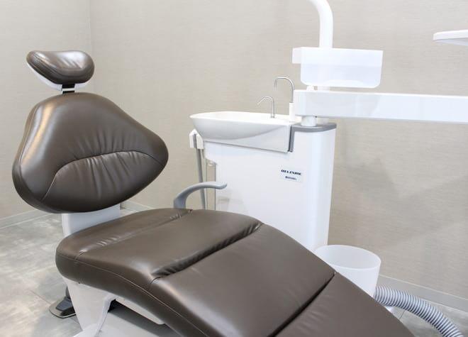 たけのうち矯正歯科の画像