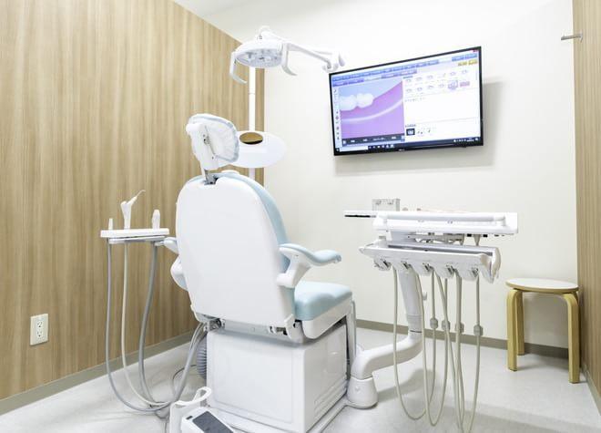 港南台駅 出口徒歩 12分 港南台歯科口腔外科クリニックの写真7